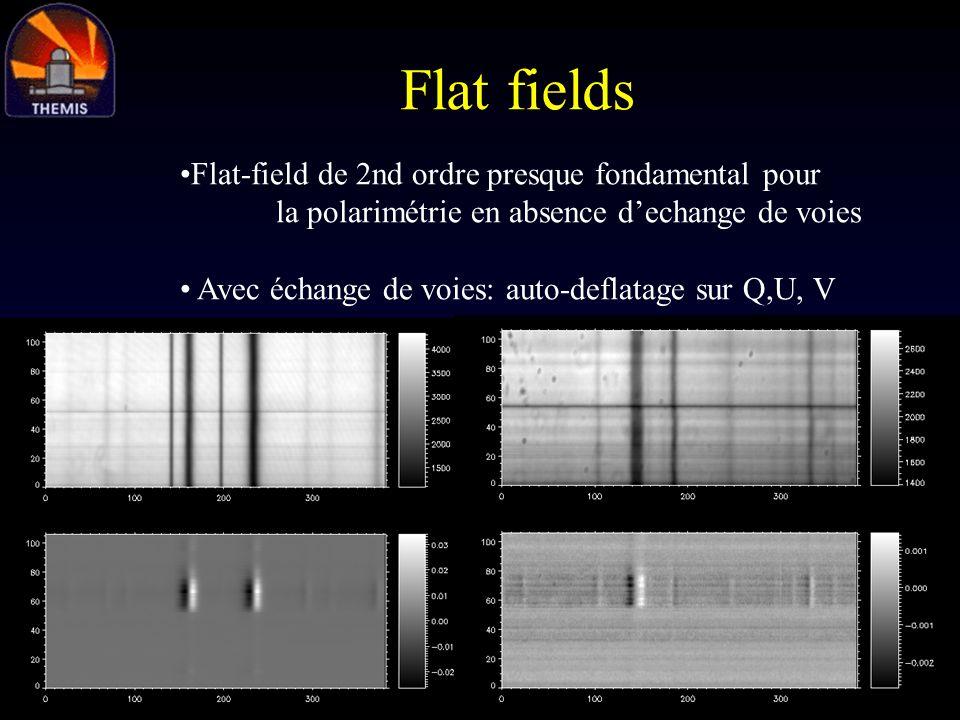 Flat fields Flat-field de 2nd ordre presque fondamental pour la polarimétrie en absence dechange de voies Avec échange de voies: auto-deflatage sur Q,U, V