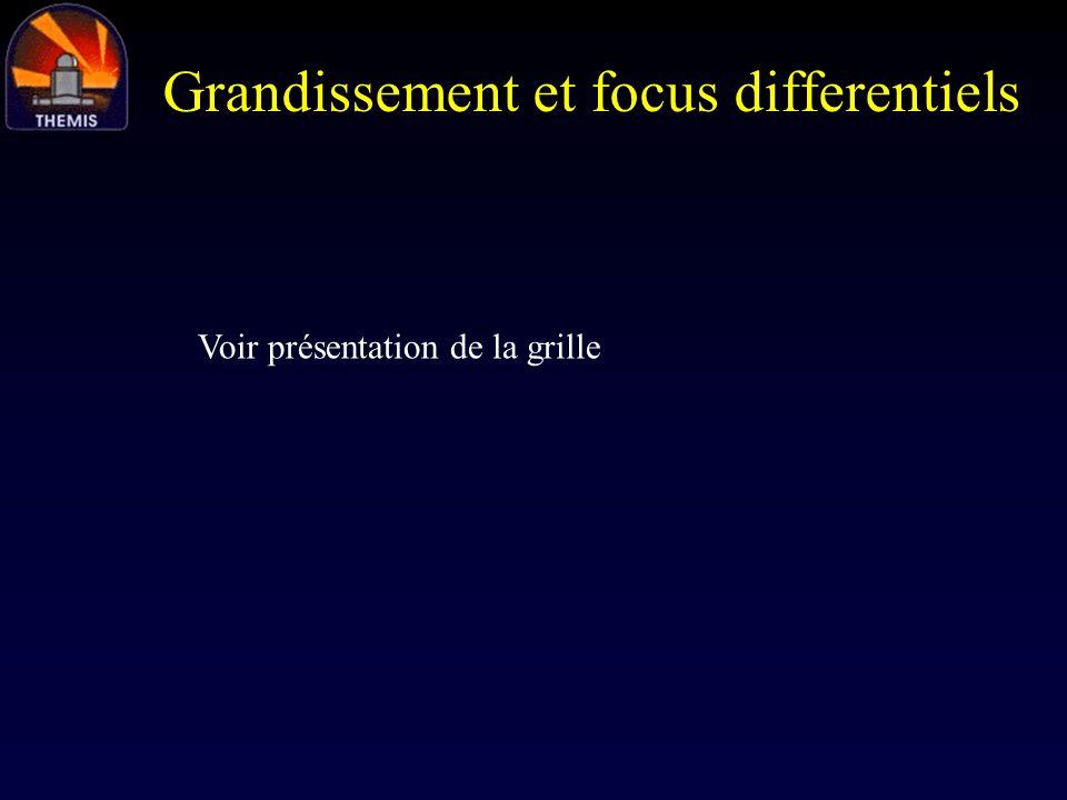 Grandissement et focus differentiels Voir présentation de la grille