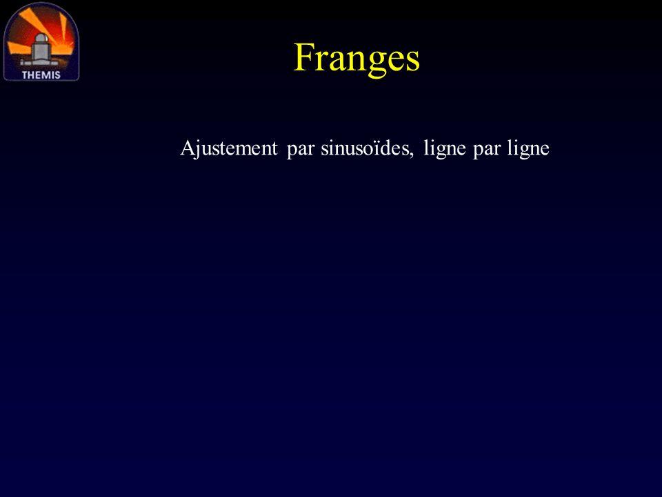 Franges Ajustement par sinusoïdes, ligne par ligne