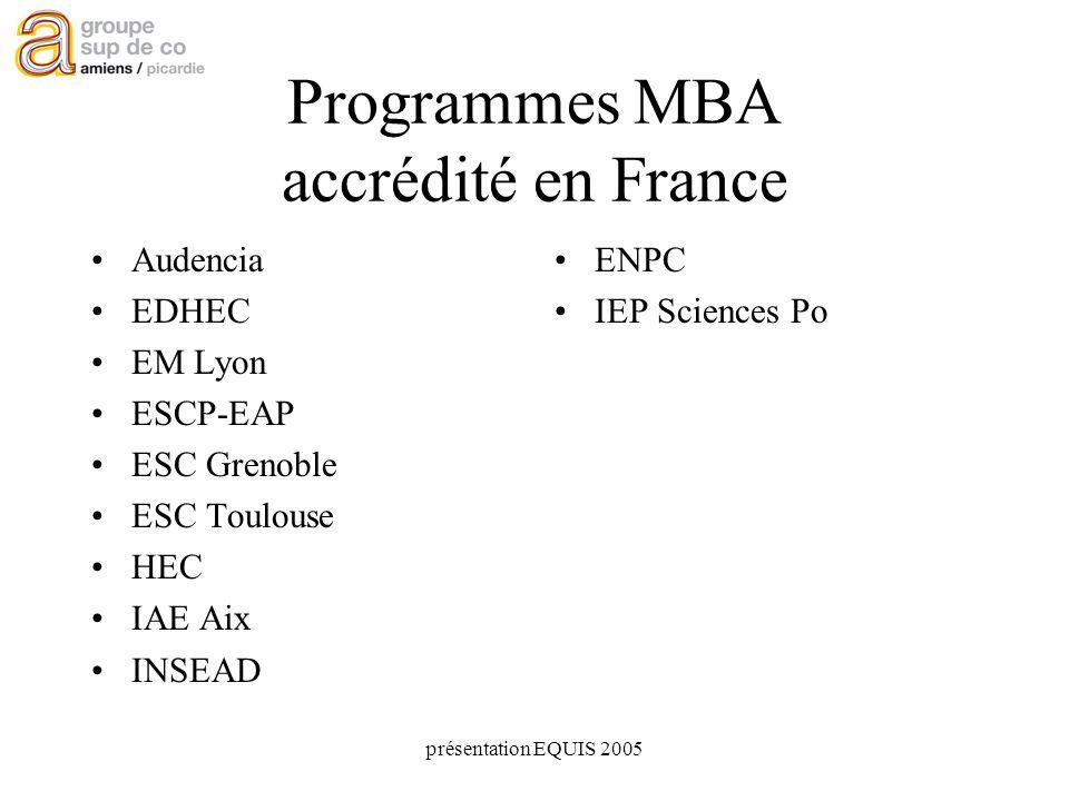 présentation EQUIS 2005 Programmes MBA accrédité en France Audencia EDHEC EM Lyon ESCP-EAP ESC Grenoble ESC Toulouse HEC IAE Aix INSEAD ENPC IEP Sciences Po
