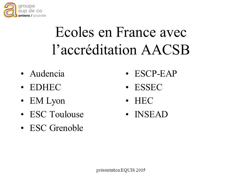 présentation EQUIS 2005 Ecoles en France avec laccréditation AACSB Audencia EDHEC EM Lyon ESC Toulouse ESC Grenoble ESCP-EAP ESSEC HEC INSEAD