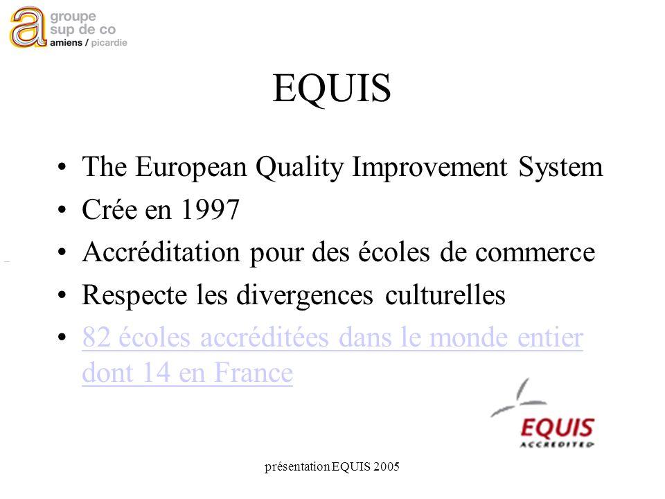 présentation EQUIS 2005 EQUIS The European Quality Improvement System Crée en 1997 Accréditation pour des écoles de commerce Respecte les divergences culturelles 82 écoles accréditées dans le monde entier dont 14 en France82 écoles accréditées dans le monde entier dont 14 en France