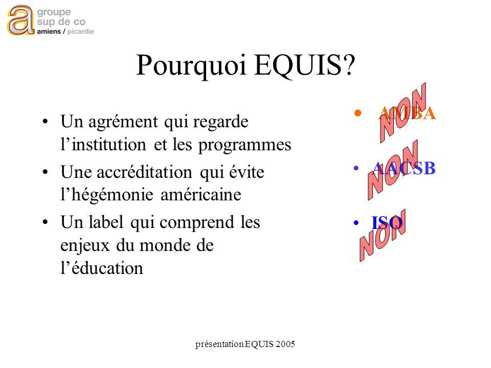 présentation EQUIS 2005 Pourquoi EQUIS.