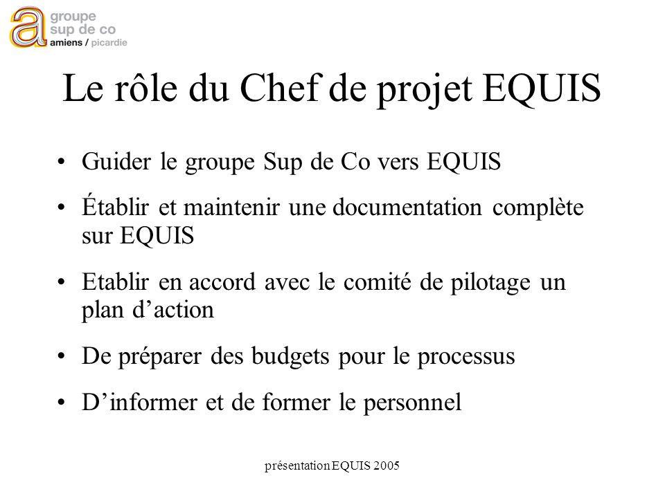 présentation EQUIS 2005 Le rôle du Chef de projet EQUIS Guider le groupe Sup de Co vers EQUIS Établir et maintenir une documentation complète sur EQUIS Etablir en accord avec le comité de pilotage un plan daction De préparer des budgets pour le processus Dinformer et de former le personnel