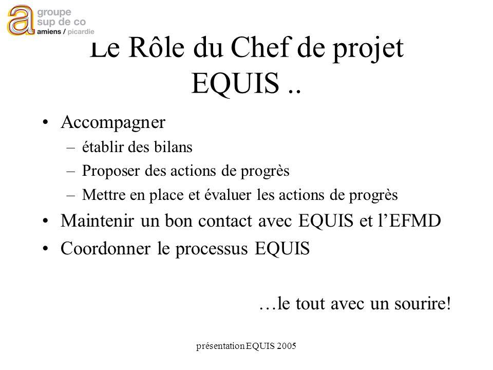 présentation EQUIS 2005 Le Rôle du Chef de projet EQUIS..