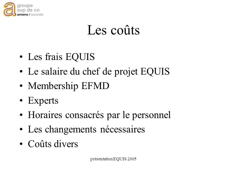 présentation EQUIS 2005 Les coûts Les frais EQUIS Le salaire du chef de projet EQUIS Membership EFMD Experts Horaires consacrés par le personnel Les changements nécessaires Coûts divers