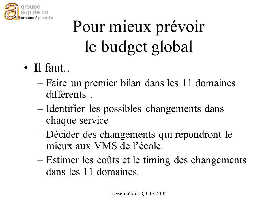 présentation EQUIS 2005 Pour mieux prévoir le budget global Il faut..