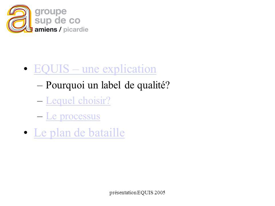 présentation EQUIS 2005 EQUIS – une explication –Pourquoi un label de qualité.