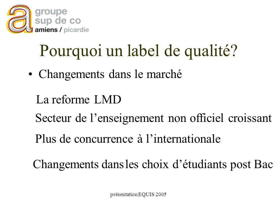 présentation EQUIS 2005 Pourquoi un label de qualité.