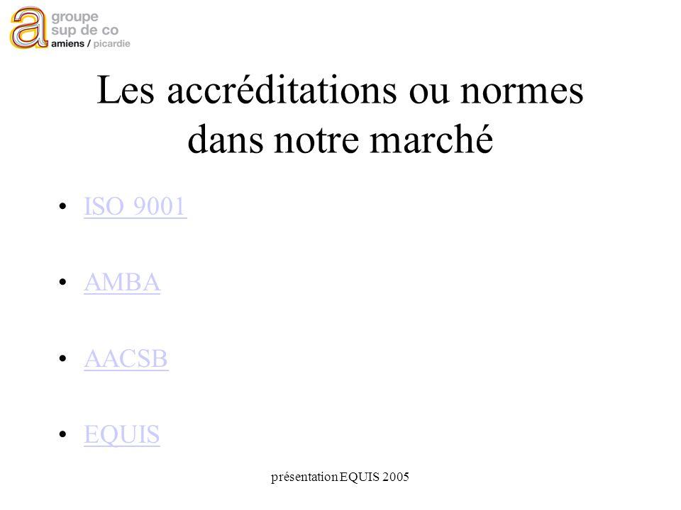 présentation EQUIS 2005 Les accréditations ou normes dans notre marché ISO 9001 AMBA AACSB EQUIS