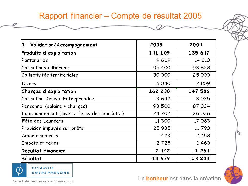 Le bonheur est dans la création 4ème Fête des Lauréats – 30 mars 2006 Rapport financier – Compte de résultat 2005