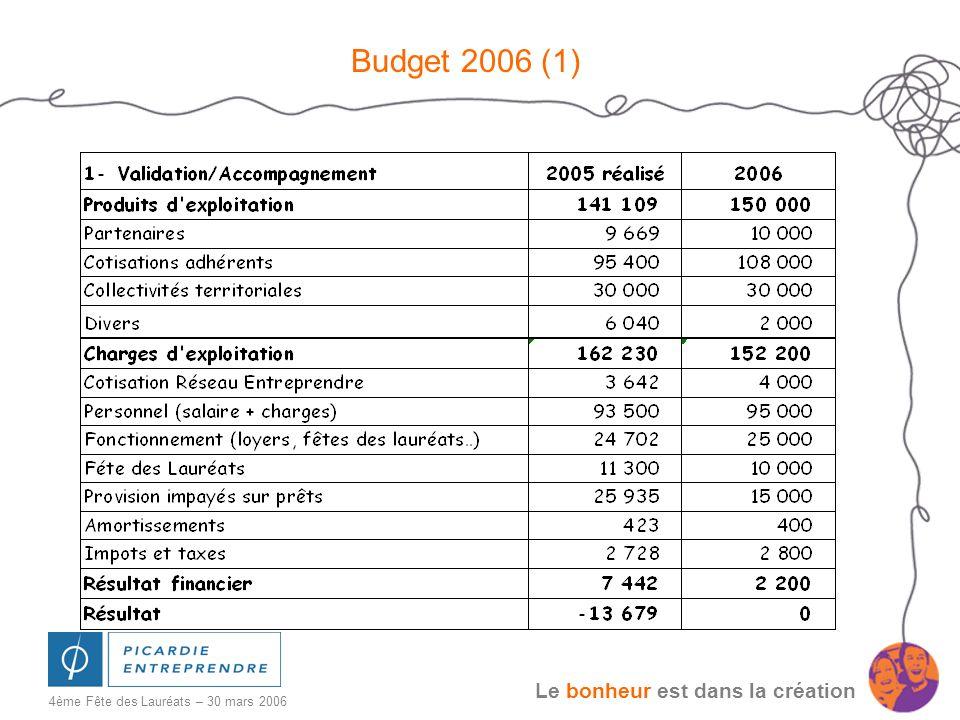 Le bonheur est dans la création 4ème Fête des Lauréats – 30 mars 2006 Budget 2006 (1)
