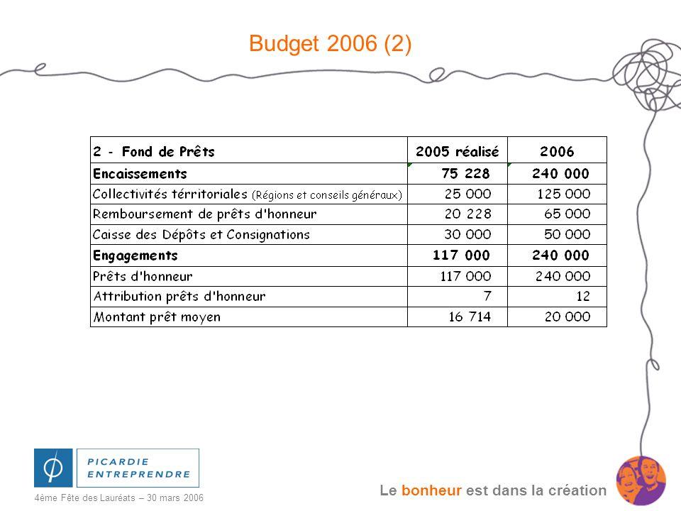 Le bonheur est dans la création 4ème Fête des Lauréats – 30 mars 2006 Budget 2006 (2)