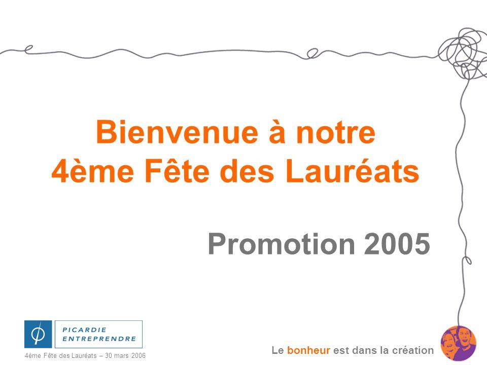 Le bonheur est dans la création 4ème Fête des Lauréats – 30 mars 2006 Bienvenue à notre 4ème Fête des Lauréats Promotion 2005