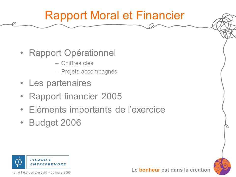 Le bonheur est dans la création 4ème Fête des Lauréats – 30 mars 2006 Rapport Moral et Financier Rapport Opérationnel –Chiffres clés –Projets accompag