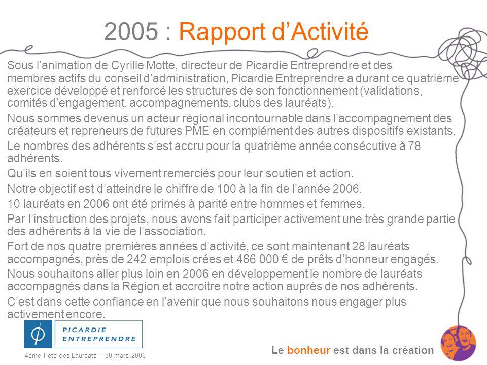 Le bonheur est dans la création 4ème Fête des Lauréats – 30 mars 2006 2005 : Rapport dActivité Sous lanimation de Cyrille Motte, directeur de Picardie