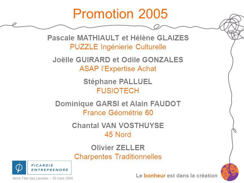 Le bonheur est dans la création 4ème Fête des Lauréats – 30 mars 2006 Promotion 2005 Pascale MATHIAULT et Hélène GLAIZES PUZZLE Ingénierie Culturelle