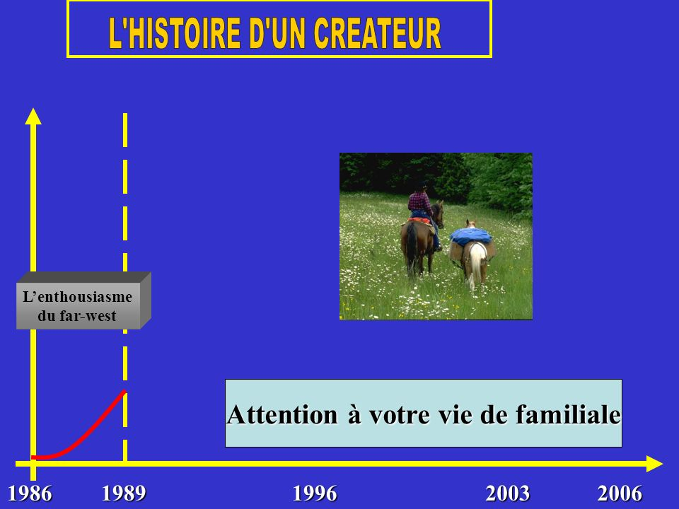 19861989199620032006 Lenthousiasme du far-west Attention à votre vie de familiale
