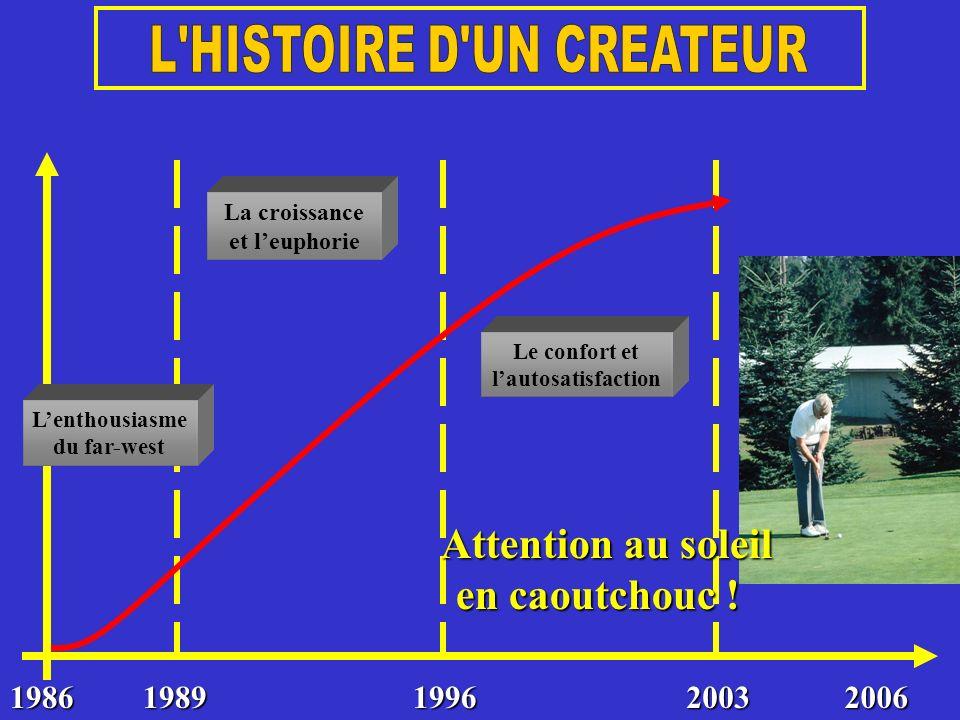 19861989199620032006 La croissance et leuphorie Le confort et lautosatisfaction Lenthousiasme du far-west Attention au soleil Attention au soleil en caoutchouc !