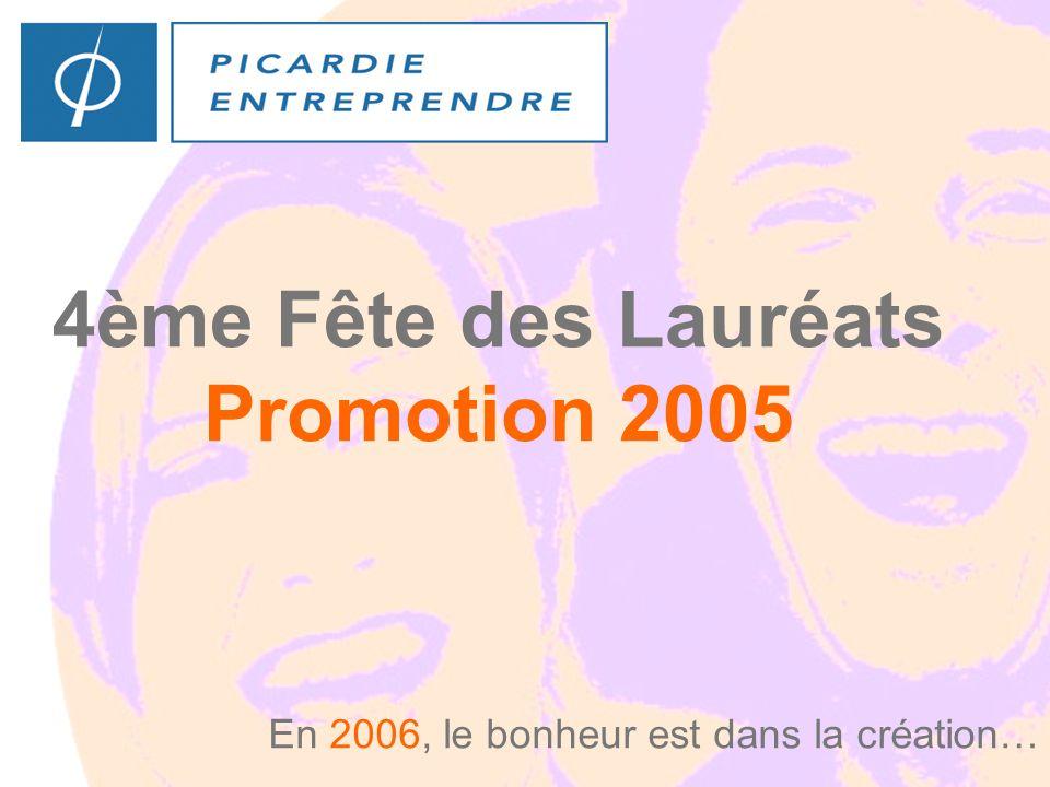 Le bonheur est dans la création 4ème Fête des Lauréats – 30 mars 2006 4ème Fête des Lauréats Promotion 2005 En 2006, le bonheur est dans la création…