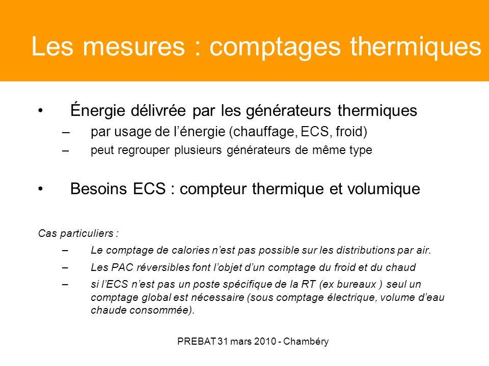 PREBAT 31 mars 2010 - Chambéry Les mesures : autres Systèmes de production de chaud ou de froid Température Etats de fonctionnement Systèmes de ventilation Température-hygrométrie Débits ponctuels Pressions (continu) (1) Etanchéité à lair des bâtiments Mesure infiltrométrie (2) (1)possibilité de mesurer en continu les débits par anémomètre à hélice (0.3 – 20 m/s) ou par transmetteur de pression (25-200Pa) (2)Avec si possible thermographie infra rouge ou poire à fumée