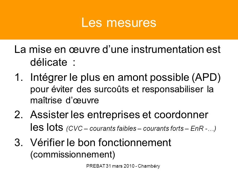 PREBAT 31 mars 2010 - Chambéry Mesurer la performance des bâtiments Plan de lexposé : 1.Les niveaux de suivi 2.Les méthodes danalyse 3.Réflexions sur la mission dévaluation