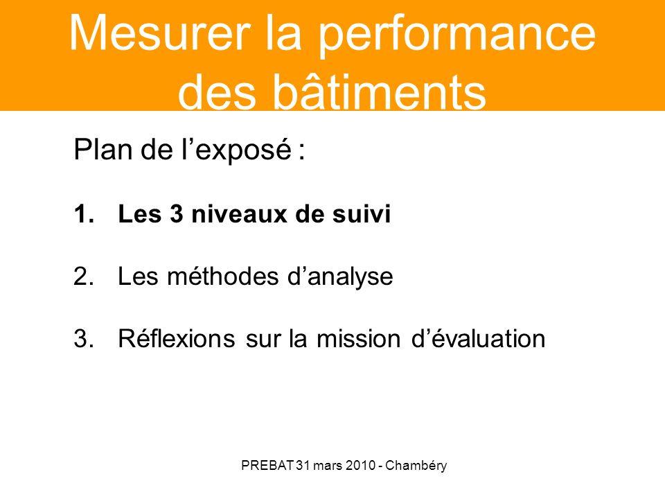 PREBAT 31 mars 2010 - Chambéry Comment évaluer la performance réelle dun bâtiment .