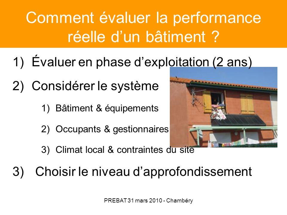 PREBAT 31 mars 2010 - Chambéry Les 3 niveaux de suivi : 3 niveaux dapprofondissement Niveau 1 : suivi de consommation Niveau 2 : suivi thermique global Niveau 3 : suivi analytique lourd