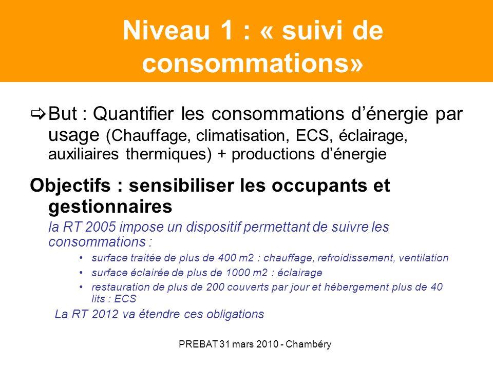 PREBAT 31 mars 2010 - Chambéry Niveau 2 : « suivi thermique global » But = Suivi de consommation (niveau1) + IDENTIFICATION DES BESOINS THERMIQUES : –Etablir le bilan thermique de lenveloppe du bâtiment (déperditions et apports) –Quantifier les besoins dECS (si besoins ECS significatifs) + Evaluer le confort thermique en particulier lété Objectif : caractériser la performance réelle
