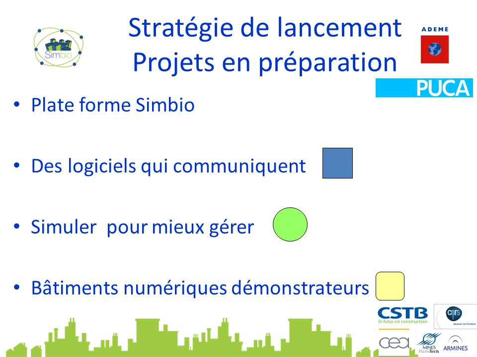 Stratégie de lancement Projets en préparation Plate forme Simbio Des logiciels qui communiquent Simuler pour mieux gérer Bâtiments numériques démonstrateurs