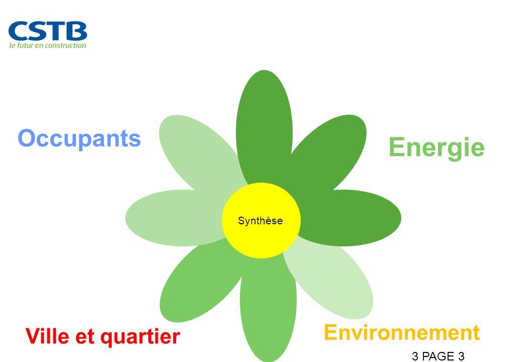3 PAGE 3 Energie Environnement Occupants Ville et quartier Synthèse