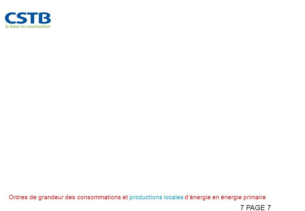 7 PAGE 7 Exploiter les énergies renouvelables sur le site Ordres de grandeur des consommations et productions locales dénergie en énergie primaire