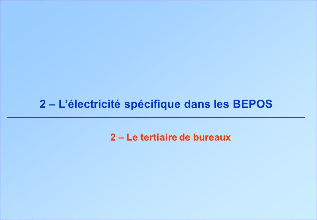 2 – Le tertiaire de bureaux 2 – Lélectricité spécifique dans les BEPOS