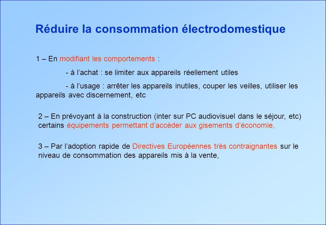 Réduire la consommation électrodomestique 1 – En modifiant les comportements : - à lachat : se limiter aux appareils réellement utiles - à lusage : ar