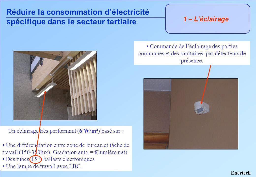 1 – Léclairage Réduire la consommation délectricité spécifique dans le secteur tertiaire Un éclairage très performant (6 W/m²) basé sur : Une différen