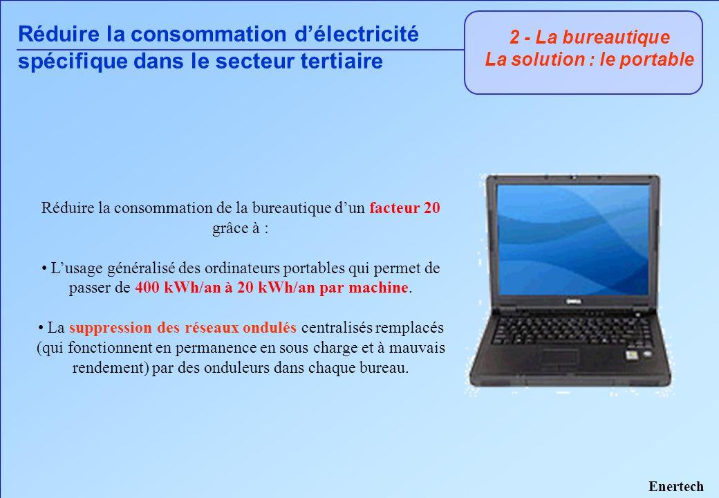 2 - La bureautique La solution : le portable Réduire la consommation de la bureautique dun facteur 20 grâce à : Lusage généralisé des ordinateurs port