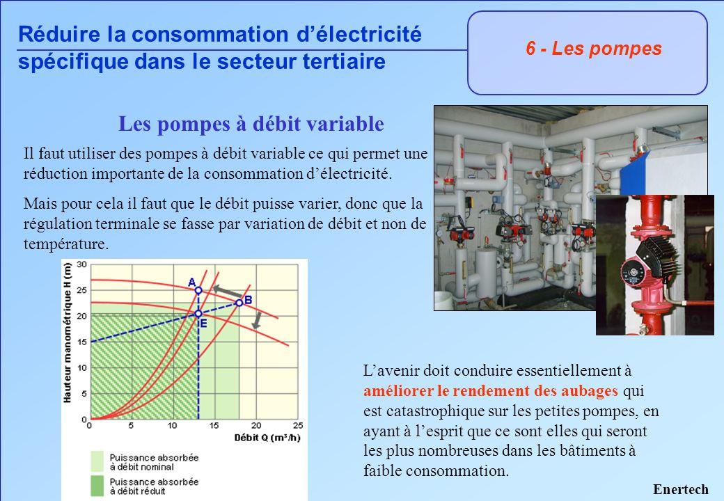 Réduire la consommation délectricité spécifique dans le secteur tertiaire 6 - Les pompes Les pompes à débit variable Il faut utiliser des pompes à déb
