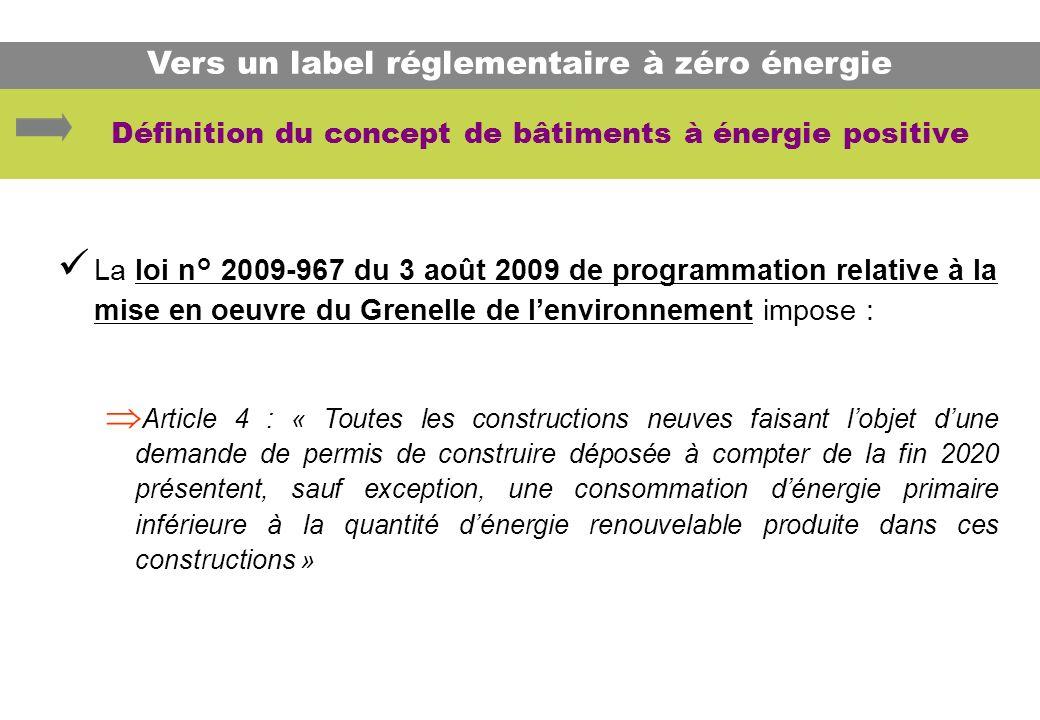 Définition du concept de bâtiments à énergie positive Vers un label réglementaire à zéro énergie La loi n° 2009-967 du 3 août 2009 de programmation re
