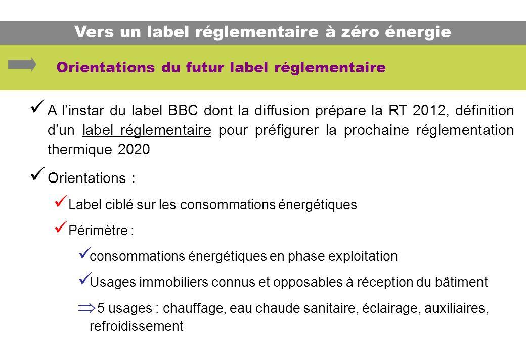 Orientations du futur label réglementaire Vers un label réglementaire à zéro énergie Besoins énergétiques déjà limités au maximum dans la RT 2012 (promotion dune qualité « bioclimatique » maximale) Faibles consommations énergétiques compensées dans une très large mesure par la mise en place dune production dénergie à partir dEnR (photovoltaïque, éolien …)