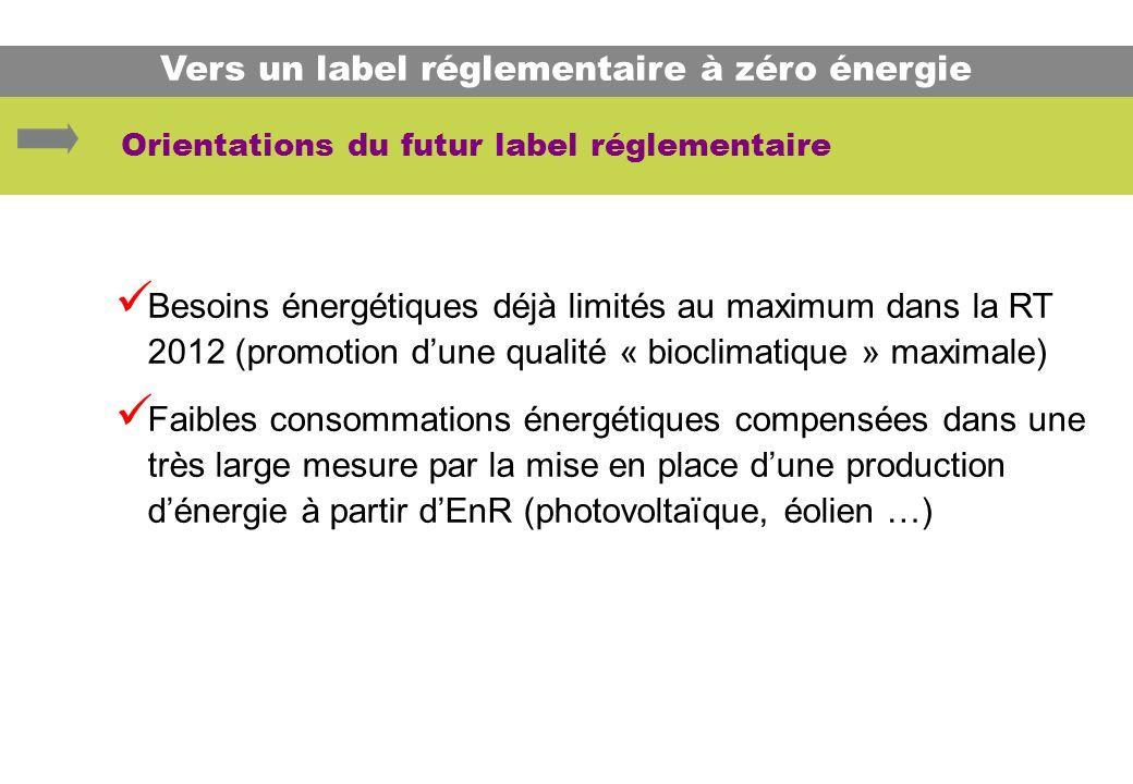 Orientations du futur label réglementaire Vers un label réglementaire à zéro énergie Besoins énergétiques déjà limités au maximum dans la RT 2012 (pro