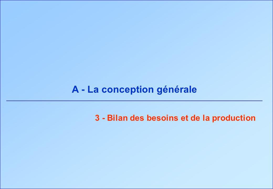 3.1 Bilan des besoins 3 – Bilan des besoins et de la production Bilan en kWh délectricité Enertech Remarque : le chauffage ne représente plus rien….