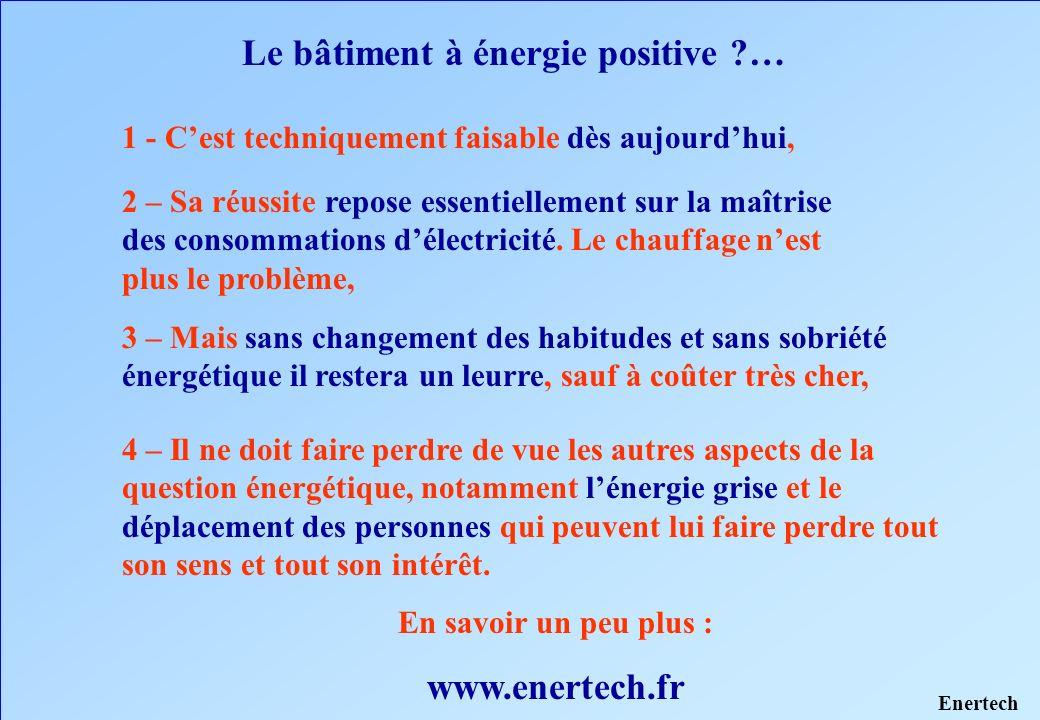 3 – Mais sans changement des habitudes et sans sobriété énergétique il restera un leurre, sauf à coûter très cher, Le bâtiment à énergie positive ?… 1