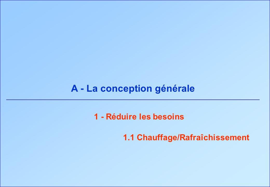 1 – Réduire les besoins 1.1 Chauffage et rafraîchissement 1.1.1 Une enveloppe compacte et très isolée - Deux parallélépipèdes reliés par un patio -Des coeff.