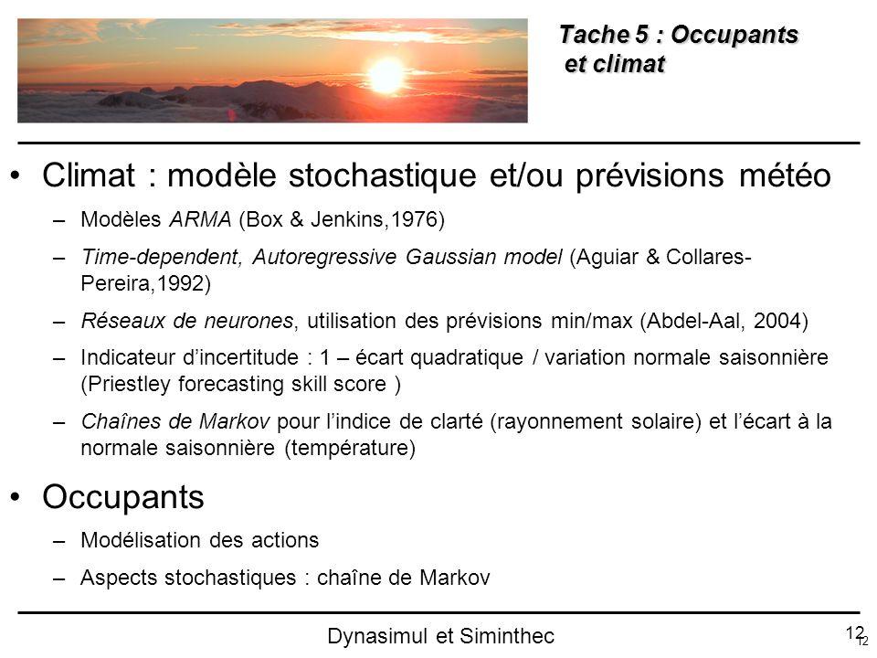 12 Dynasimul et Siminthec Tache 5 : Occupants et climat Climat : modèle stochastique et/ou prévisions météo –Modèles ARMA (Box & Jenkins,1976) –Time-d