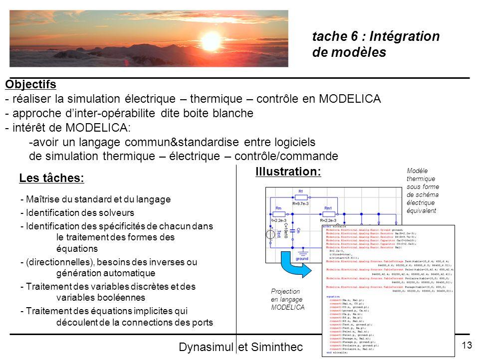 13 Dynasimul et Siminthec tache 6 : Intégration de modèles - Maîtrise du standard et du langage - Identification des solveurs - Identification des spé
