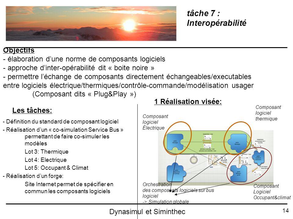 14 Dynasimul et Siminthec tâche 7 : Interopérabilité - Définition du standard de composant logiciel - Réalisation dun « co-simulation Service Bus » pe