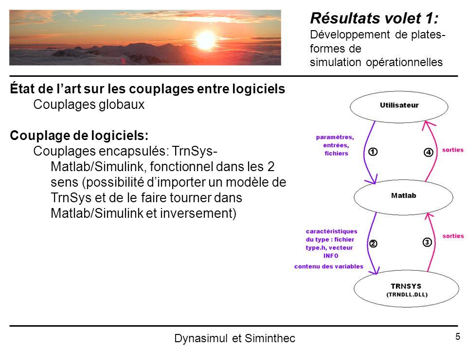 5 Dynasimul et Siminthec Résultats volet 1: Développement de plates- formes de simulation opérationnelles État de lart sur les couplages entre logicie
