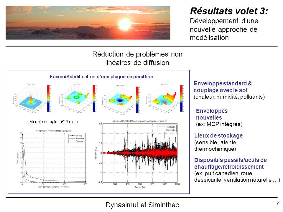 7 Dynasimul et Siminthec Résultats volet 3: Développement dune nouvelle approche de modélisation Enveloppe standard & couplage avec le sol (chaleur, h