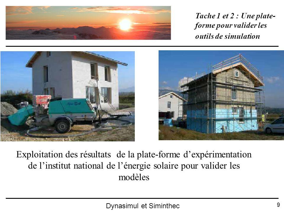 9 Dynasimul et Siminthec Tache 1 et 2 : Une plate- forme pour valider les outils de simulation Exploitation des résultats de la plate-forme dexpérimen