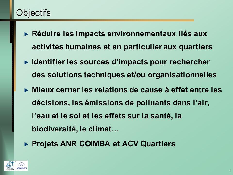 Analyse de cycle de vie appliquée aux quartiers Bruno PEUPORTIER Mines ParisTech – CEP Journée thématique PREBAT Vers des bâtiments à énergie positive